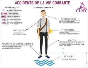 Infographie-CLAC-3-300x232